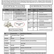 deworm protocol